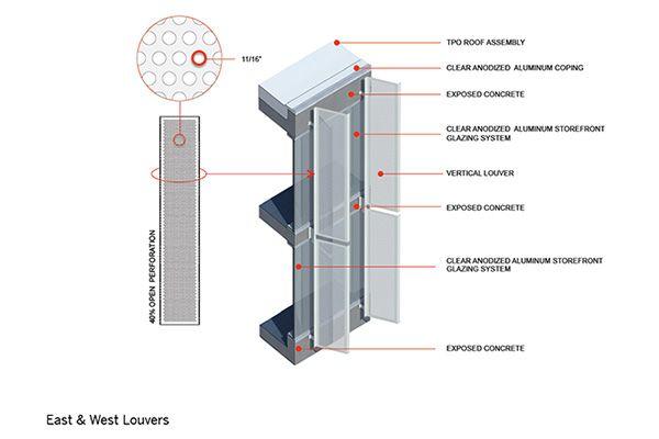 leawood office building_el dorado inc.