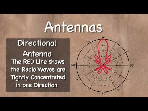 """""""What are Radio Waves and how do they work?"""""""