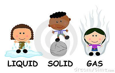 clip art for phases of matter | ... of the different phases of matter ...