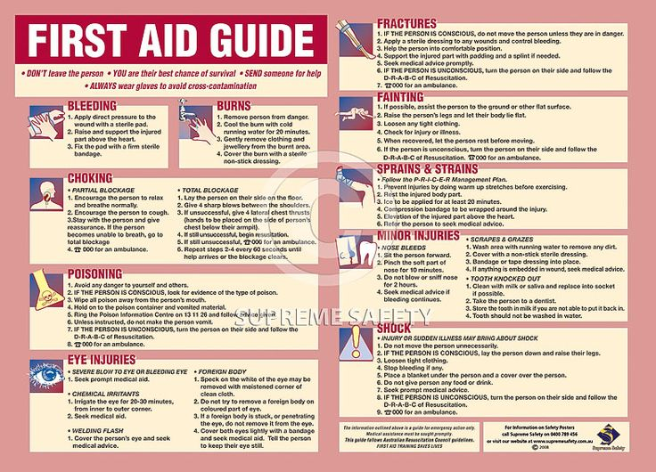 Adaptable image inside printable first aid guides