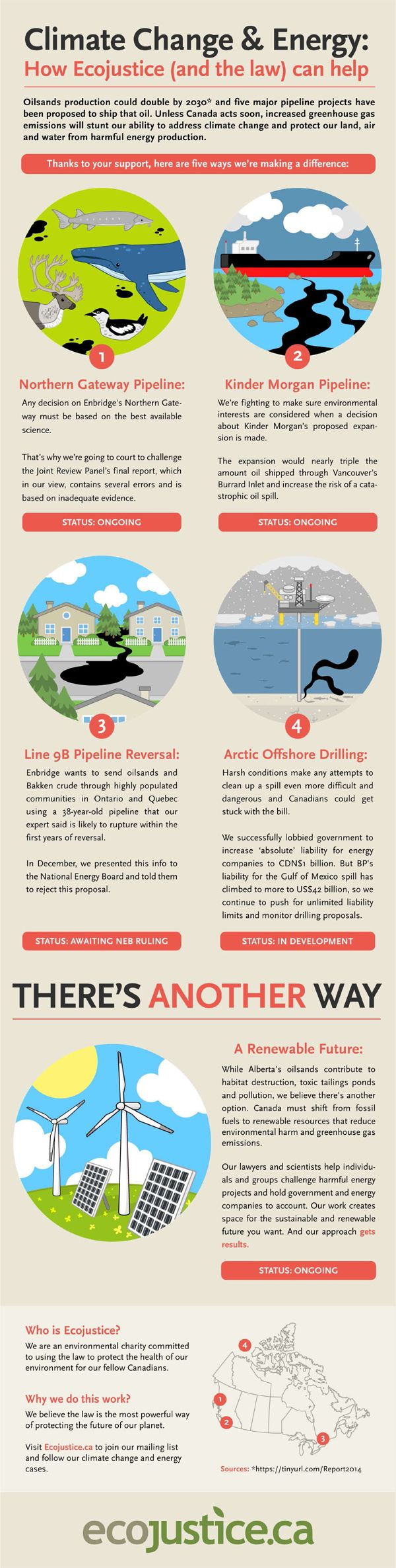 Climate Change & Energy: How Ecojustice (and the law) can help ... see at : http://www.ecojustice.ca/blog/climate-change-energy-how-ecojustice-and-the-law-can-help