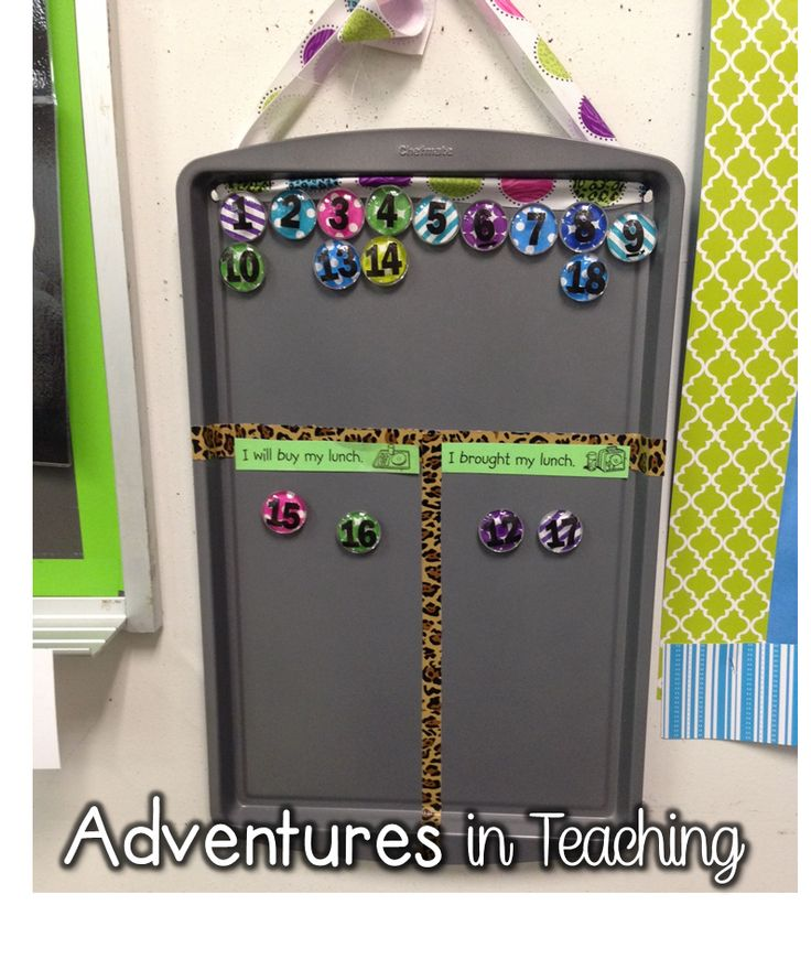 Classroom Attendance Ideas : First grade lunch count board th classroom decor