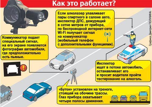 http://wnovosti.ru/uploads/posts/2011-11/1322322540_Alkolazer_P_yanyh_voditeleiy_vychislyat_na_rasstoyanii.jpg