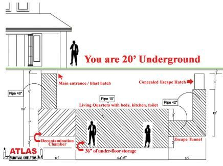 I Keep Saying I Need A Hidden Bunker Under The House .