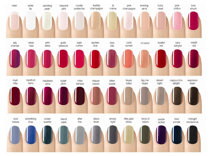 Glamorous Shellac Colours .. What is your favourite? #shellac #nailart