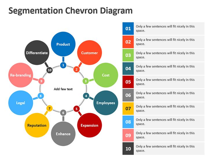 Editable Powerpoint Template Chevron Diagram Business