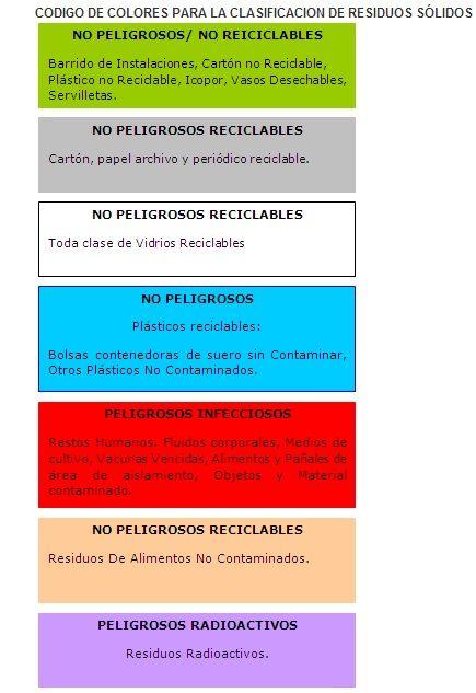 RESIDUOS SOLIDOS: Guía Técnica Colombia GTC-24