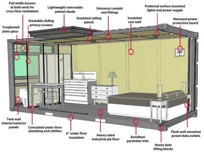 M s de 1000 im genes sobre shipping containers - Casas en contenedores marinos ...