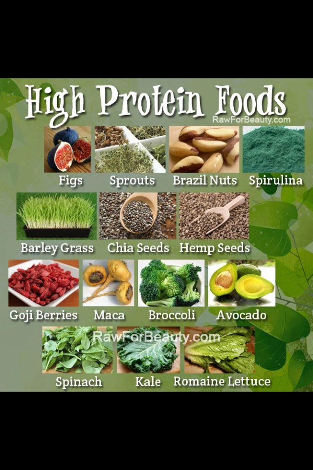 High Protien Foods (Not Meat) Raw for beauty