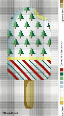 Ice Cream Pattern - could be used as diagram for knitting pattern