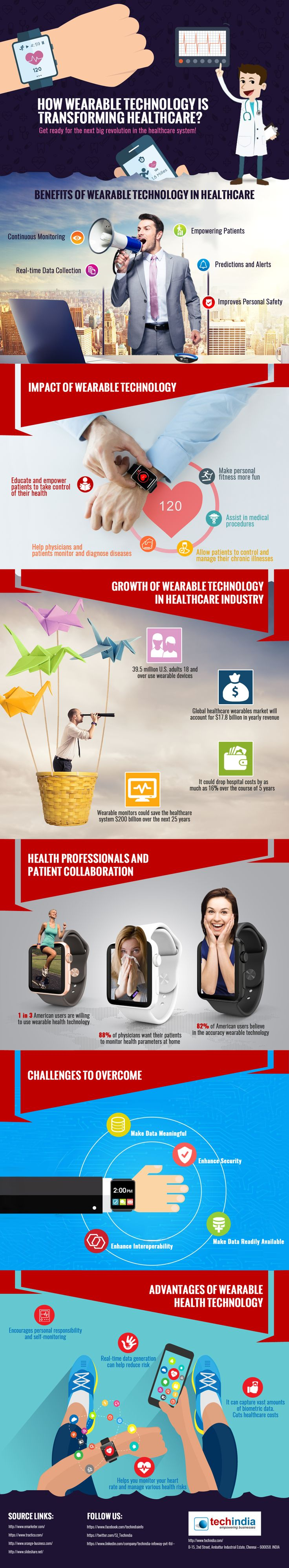 How Wearable Technology is Transforming Healthcare? #Infographic #Health…