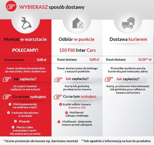 Dlaczego warto kupować na Motointegrator.pl? Trzy formy dostawy. Wiele korzyści.  #motointegrator