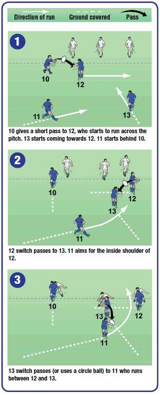 rugby backs moves - Google Search