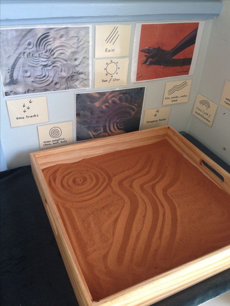 My preschoolers loved this today. Exploring aboriginal storytelling symbols through sensory play - ochre coloured sand. By Kelly Slip | My Third Wish