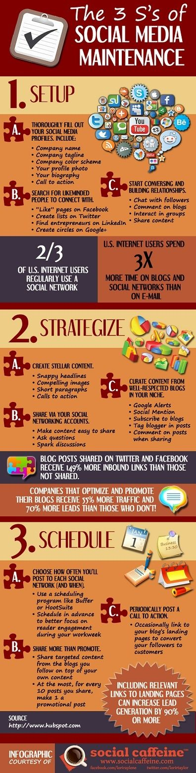 The 3 S's of Social Media Maintenance - how to set up social media strategy [infographic] via Social Caffeine