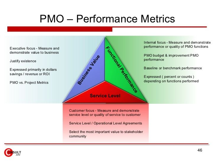 how are the metrics for internal I n my presentations and training sessions, i point out why many of the metrics used by the board, management, and caes to assess internal audit effectiveness are problematic – at best.
