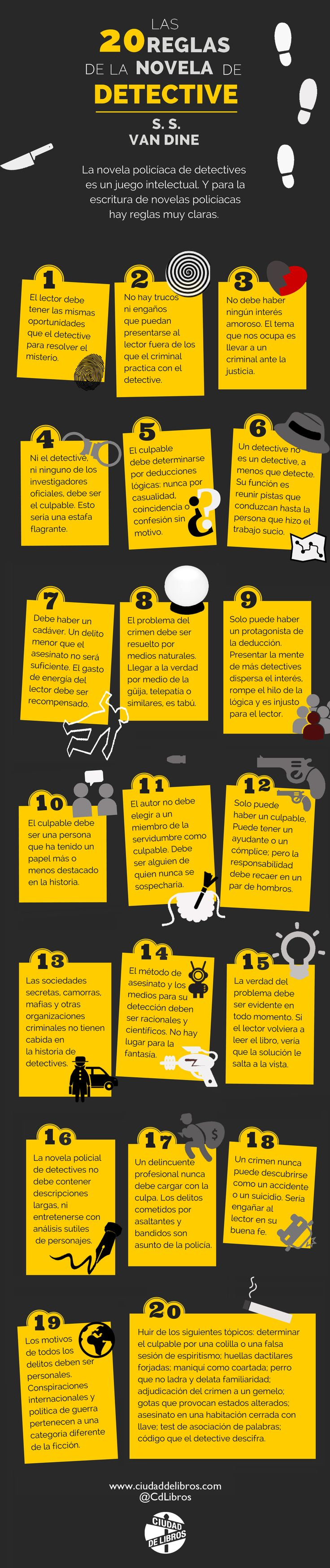 Las 20 reglas de la novela de detective, según S. S. Van Dine: http://ciudaddelibros.com/autores/S+S+Van+Dine.