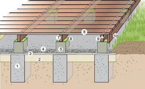 25 sch ne holzterrasse selber bauen ideen auf pinterest holzterrasse selber machen haus. Black Bedroom Furniture Sets. Home Design Ideas