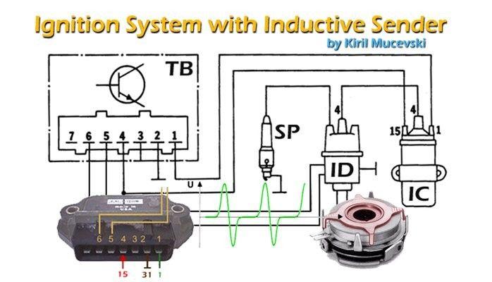 Bosch Ignition System With Inductive Sender Pick Up Sensor