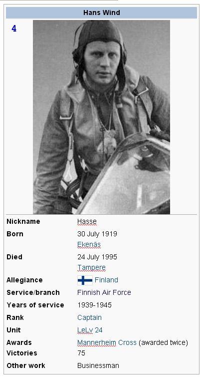Hans Wind - Finnish Air Force 75 Victories