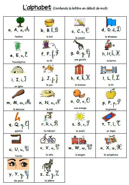 335 best images about cp on pinterest - L alphabet en francais a imprimer ...
