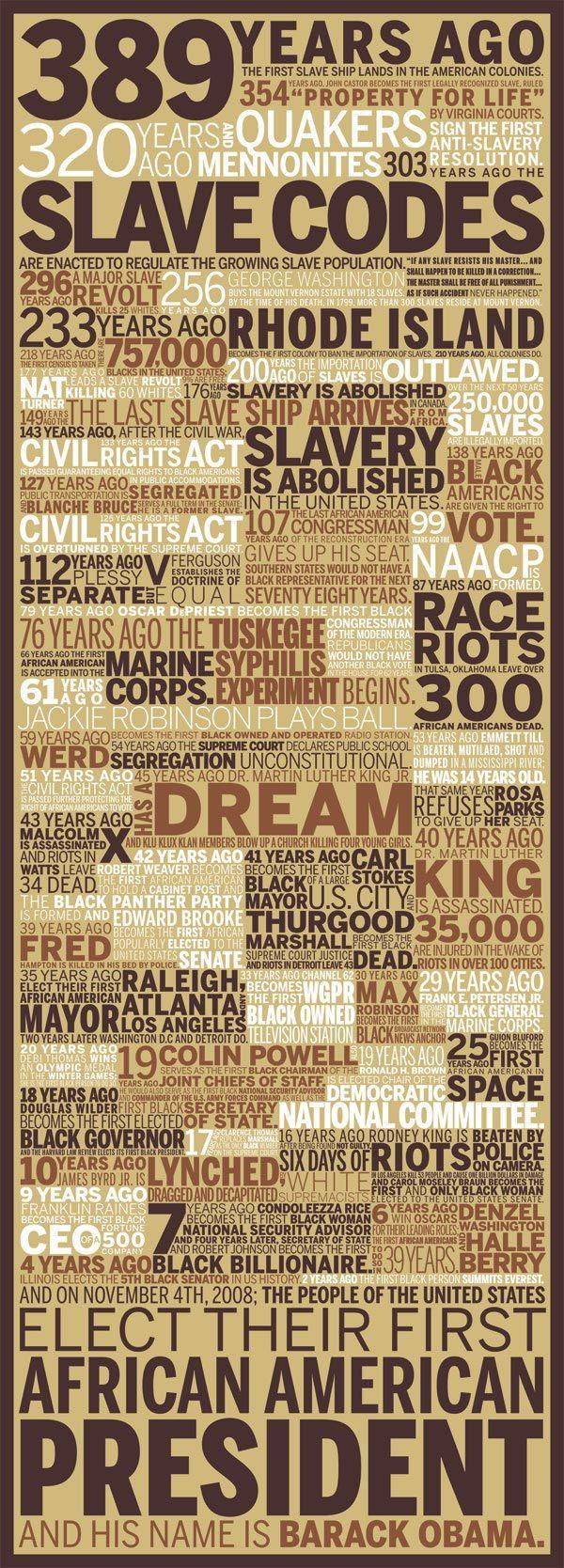 Success of Black America