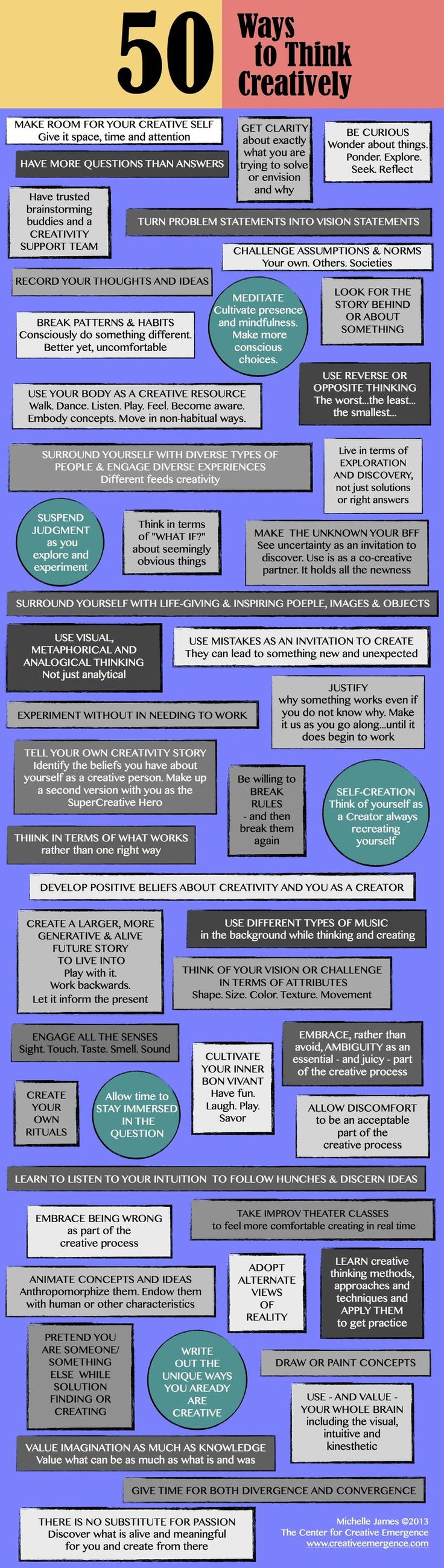 50 Ways to Think Creatively - from http://creativeemergence.typepad.com/the_fertile_unknown/2013/11/50-ways-to-think-creatively-poster.html