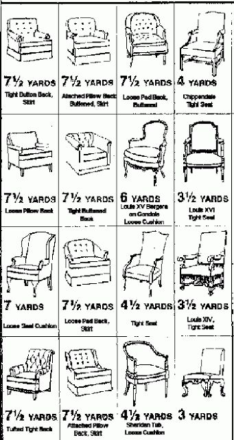 how much fabric for chairs