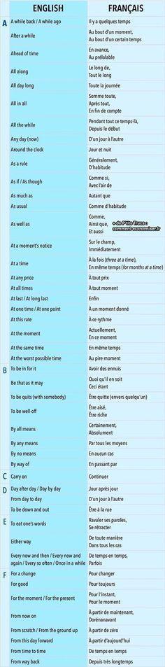 130 Phrases Indispensables Pour Mener une Conversation en Anglais.