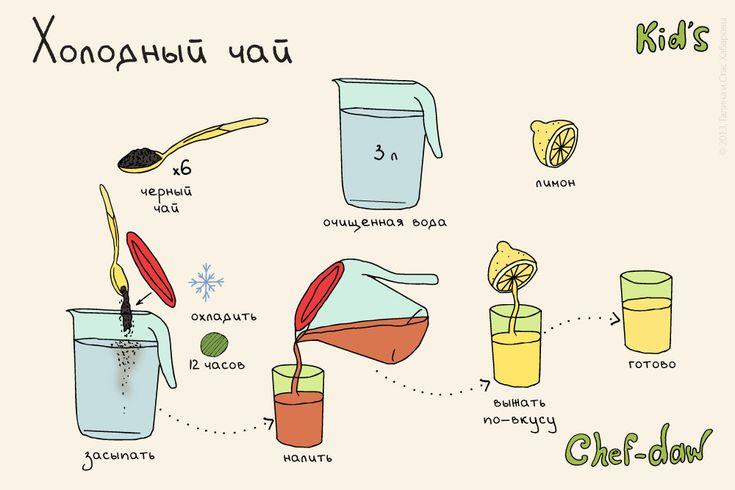chefdaw - Холодный чай (это блюдо может приготовить ваш ребенок)
