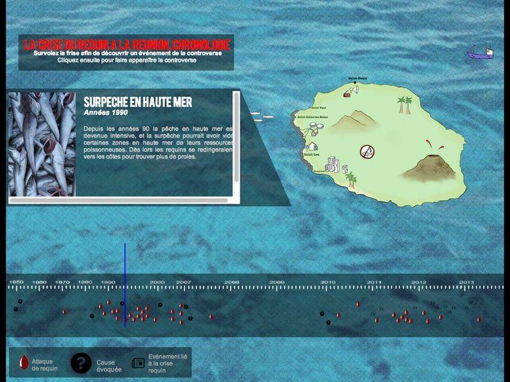 Sharkattack, SciencesPo 2014. Le site propose une timeline/récit des évènements liés a l'espace géographique comme entrée dans la controverse. Chaque évènement est lie a un point dans le temps et dans l'espace. L'animation dans ce cas peut apporter une vrai plus...