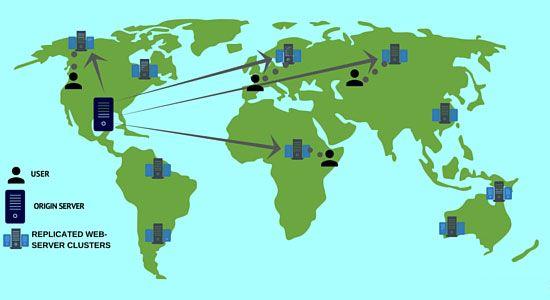 CDN không còn xa lạ với người dùng mạng nhờ sự vượt trội của nó. Sau các bài viết về CDN là gì, chúng ta sẽ cùng điểm qua các câu hỏi thường gặp về CDN.