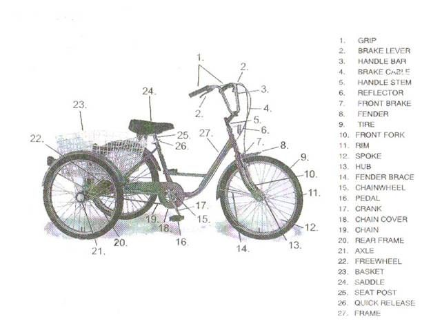 tricycle assembly manual