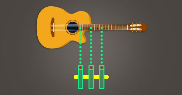 An Image Of Three Microphones Attached To A Microphone Bar Guitar Tuning Guitar Acoustic
