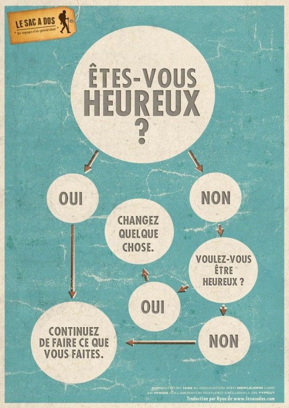Êtes-vous heureux? - something simple to think about as we start off a new year...