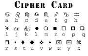 Image result for secret codes and ciphers