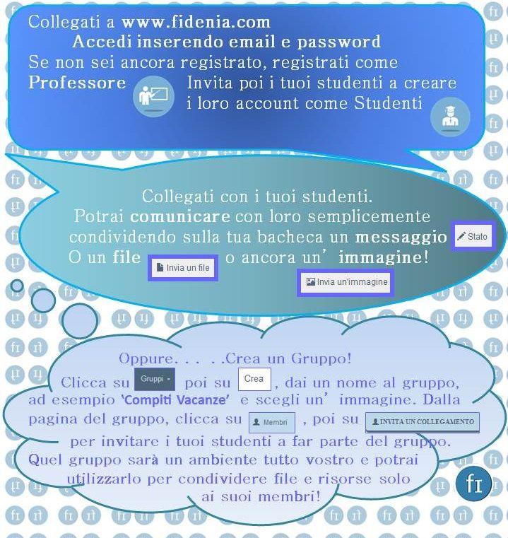 Vuoi aiutare i tuoi studenti con i compiti delle vacanze? ecco come fare con #fidenia !