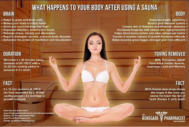 Benefits of the sauna