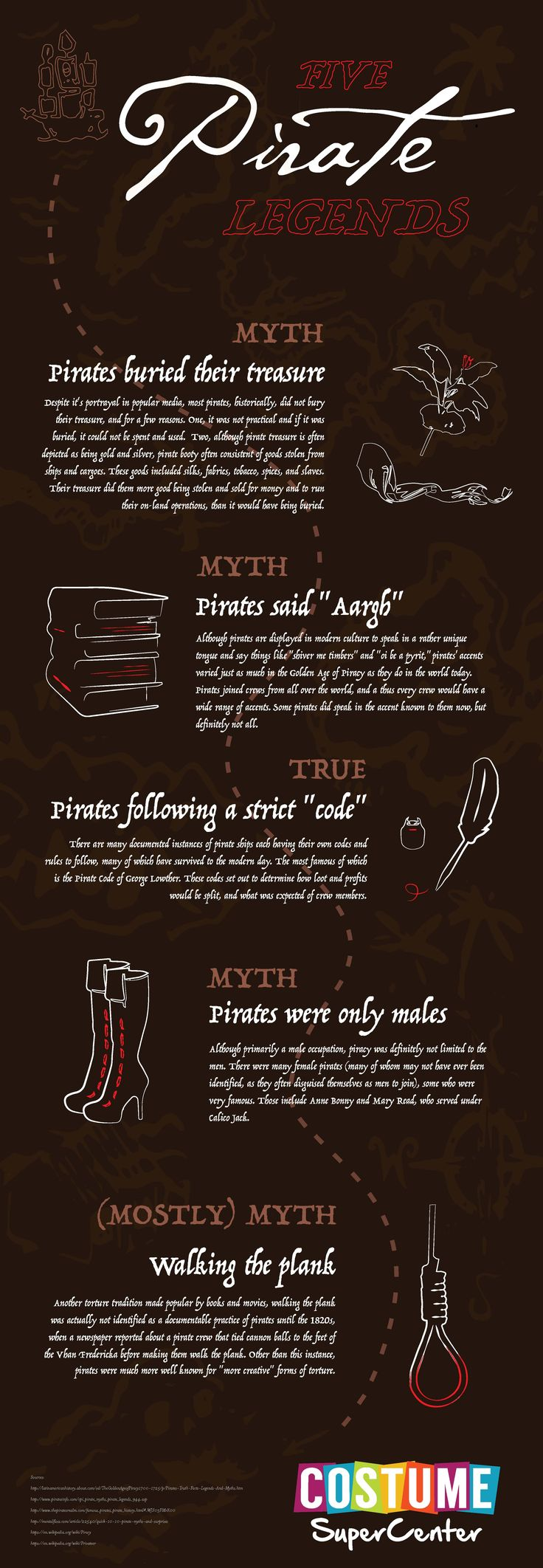 Pirate Day - more myths and truth!