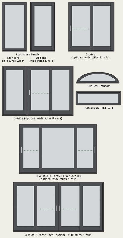 Kolbe's Sliding Patio Door Configurations