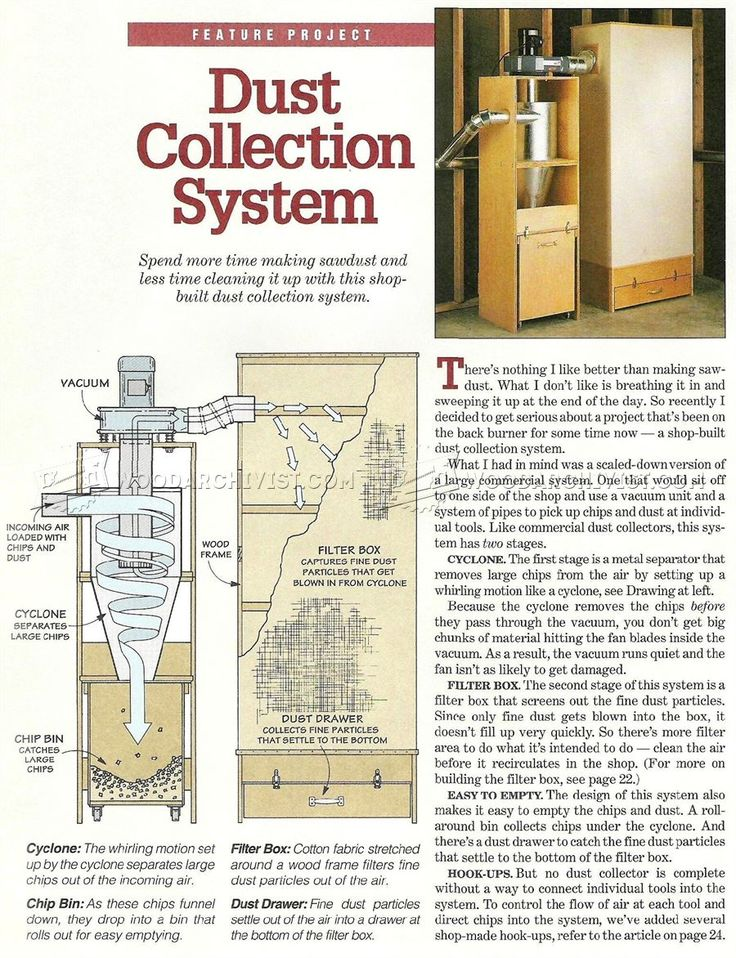 DIY Cyclone Dust Collector - Dust Collection