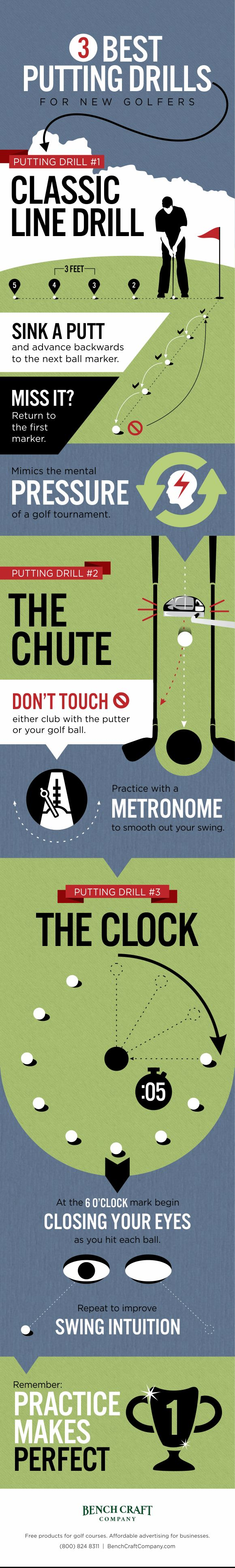 http://benchcraftcompany.com/best-putting-drills/ The 3 BEST putting drills for new golfers!  Each of these putting drills will help new golfer improve their short game the next time they hit the golf course. Lots of easy to understand illustrations and examples too.