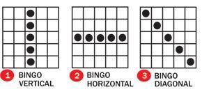 Imagen: maneras de hacer bingo