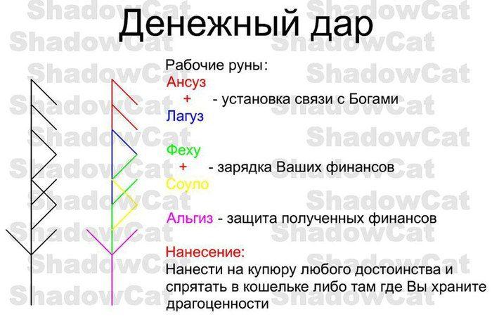 "Став ""Денежный дар"""