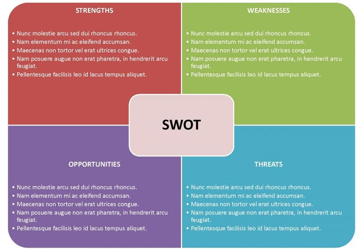 12 best SWOT Analysis images on Pinterest Swot analysis, Swot