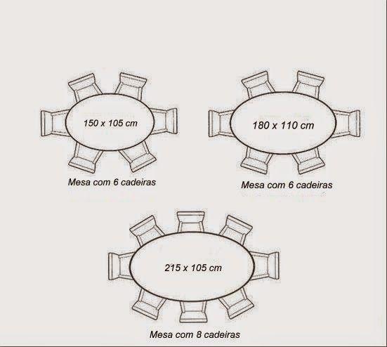 Medidas de mesas de jantar : redondas, ovais e retangulares