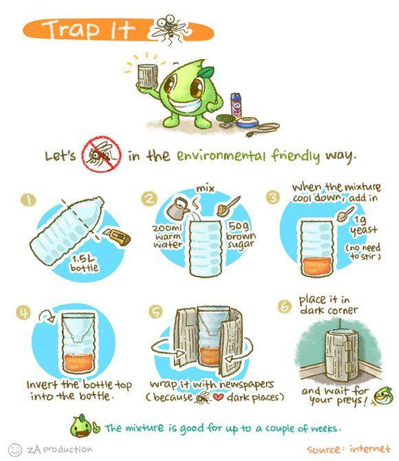 Environment Friendly Mosquito Trap.