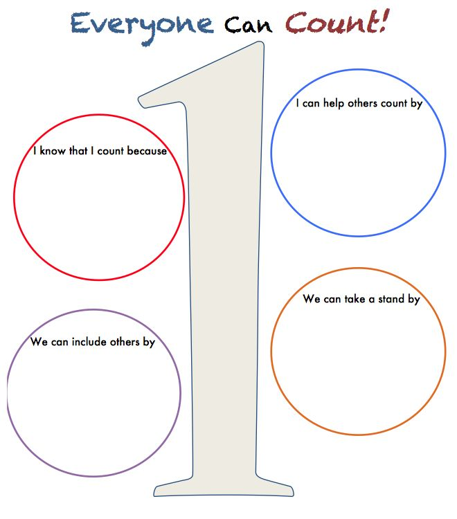 This activity is for the book, One by Kathryn Otoshi http://www.witsprogram.ca/schools/books/one.php?source=book-lists