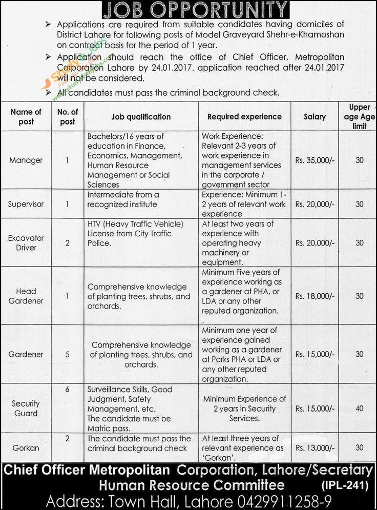Chief Officer Metropolitan Corporation Vacancies In Lahore Th
