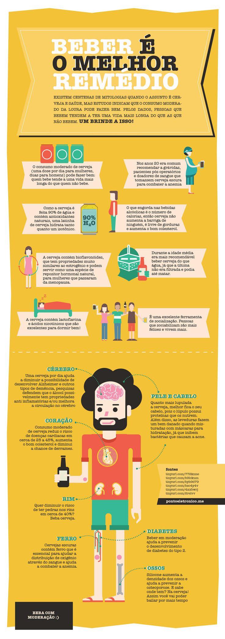 INFOGRÁFICO   Os Benefícios da Cerveja - Comunicadores.info